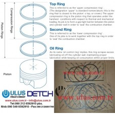 6211-31-2030 Motor Piston Segmanı SA6D140 KOMATSU